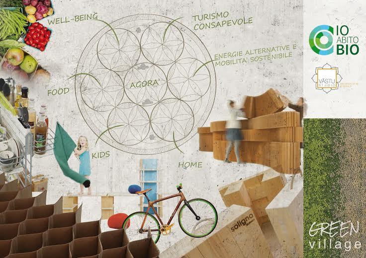 Milano eco-friendly con stile - Green Village