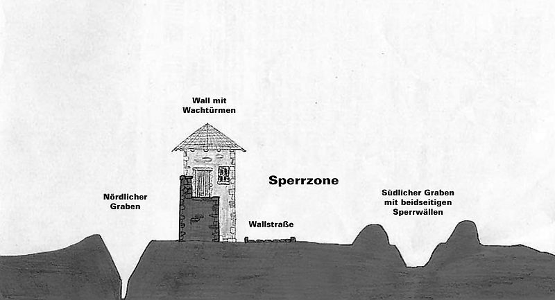 Schnitt hadrianswall - Di Veleius 20-53, 28. Aug. 2011 (CEST), (eigene Arbeit-own work) [Public domain], attraverso Wikimedia Commons